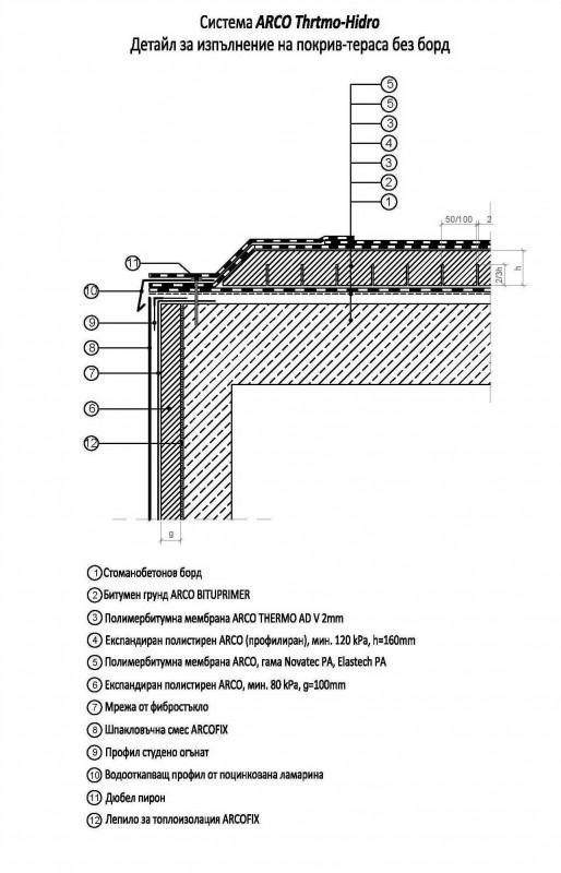 Детайл хидроизолация покрив тераса без борд