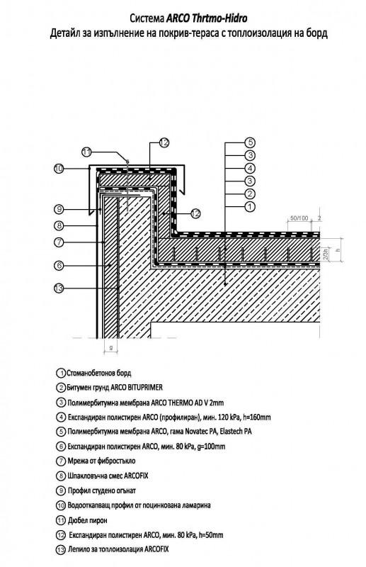 Детайл хидроизолация покрив тераса с топлоизолация